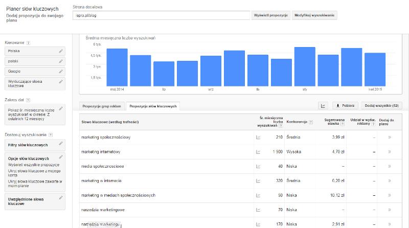 Google-KeywordPlanner-url