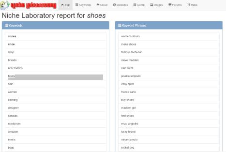 Niche_Laboratory_report
