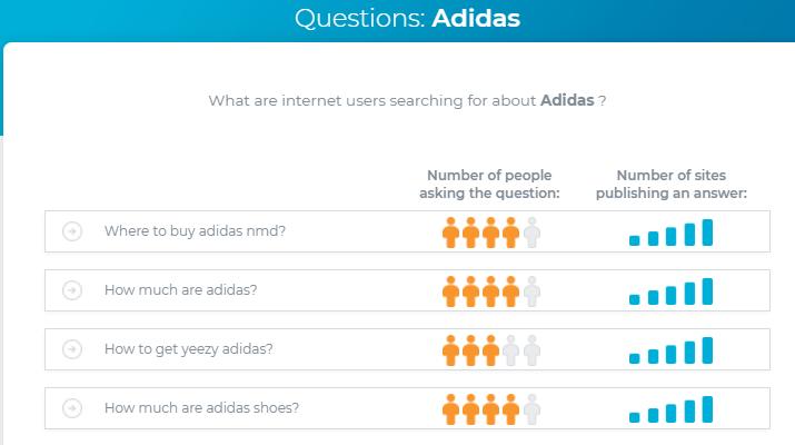 Text Optimizer optymalizacja marki potencjalne pytania
