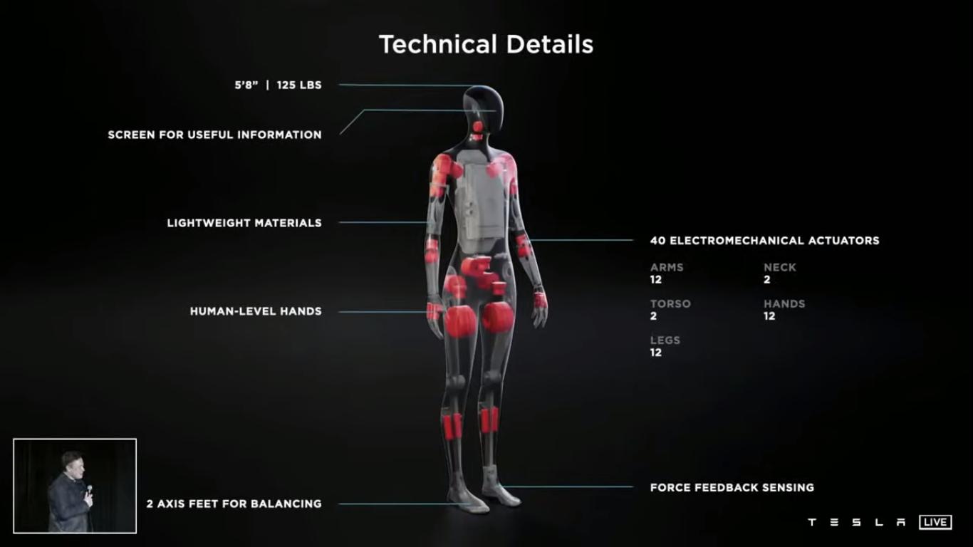 Szczegóły techniczne Tesla Bot